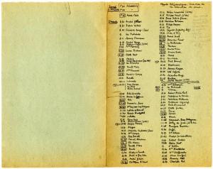 La presse vient d'annoncer la libération de Bergen Belsen de Louis Martin-Chauffier. Sa femme Simone, note tous les appels téléphoniques de leurs amis heureux de cette nouvelle. - Liste des personnes prévenues de la libération de Louis Martin-Chauffier S.d. [Mai 1945] Fonds Louis et Simone Martin-Chauffier/IMEC.